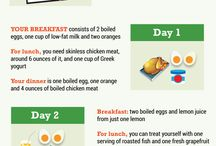 fast ways to loose fat