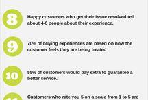 Service/ customer