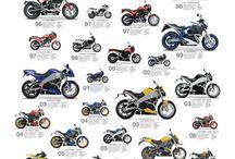 Motorcyces