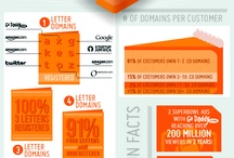 Infographics / by 500 Startups