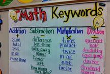 Math Learning