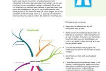 School: Mindmap