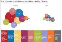 Fewer catcalls, more cats / A look at street harassment / by Stuff Mom Never Told You