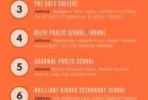 Top 10 CBSE School in Indore