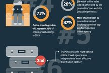 infographic tourism journal