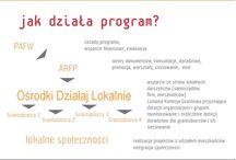 Działaj Lokalnie - o nas / Dlaczego warto wziąć udział w naszym programie? Kto i jak może do nas dołączyć? Zapraszamy!