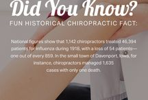 Chiropractic Historical Facts / Chiropractic Historical Facts
