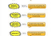 Inglés modal verbs