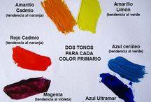 ART Oleo colores