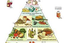 Diététique et gourmandises.... / Cuisine, dietetique, etc...
