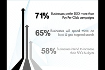 SEM - SEO/SMM/PPC / Grow your online visibility with search engine marketing (SEM), search engine optimization (SEO) and pay per click (PPC) services from NVISH Solutions.