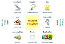 wealth dynamics