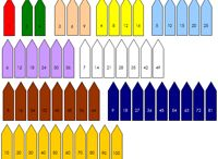 Education - Multiplication & Skip Counting