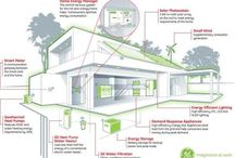 Zero and Positive Energy Houses / Energy efficient and positive energy housing