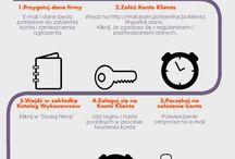 Infografiki / Infografiki z naszej strony malujsam.pl