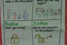 English story writing
