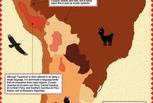 El Choque Cultural / Spanish III, Literature: Los Baker van a Peru