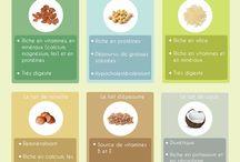 Diététique & Santé