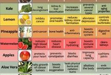 Benefits of fruit and vegetables