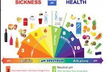alkaline/acid for health