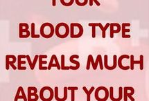 blood group