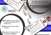 SM Infographics