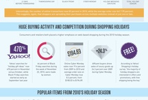 Infographics (Shopping)