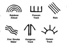design symbols