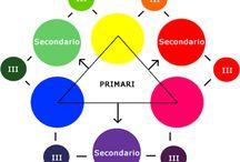 I colori / I colori primari e i colori secondari