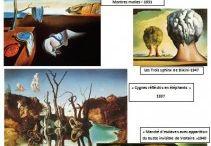 Histoire de l'art et ateliers arts plastiques enfants