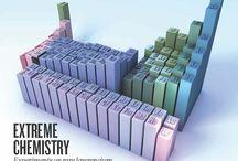 #periodictable / cosa si può inserire e organizzare in una tavola periodica? come e dove la si può rappresentare?