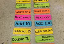 Math: Numeracy