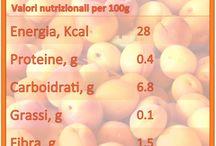 Valori nutrizionali_alimenti vegetali / In questa bacheca potete trovare le tabelle nutrizionali dei principali alimenti di origine vegetale