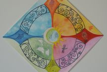Intuitive Art / art that combines imagination and intuition