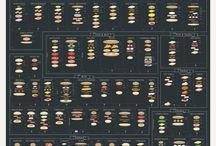Food bar menus