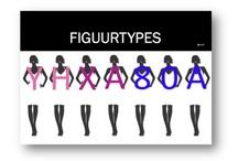 Figuurtypes