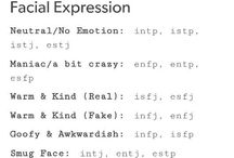 MBTI types