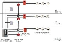 """Fire Detection And Fire Alarm System / Multifunction detectors are capable of detecting a fire at its earliest stage. Traditional """"spot-type"""" detectors passively detect smoke or heat in their immediate area. We deals in automatic fire alarm system (conventional/ addressable system) / automatic fire extinguishers for server rooms/electric control panels / pa system/. It will start automatically in case of fire."""