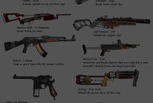 Armes postapo