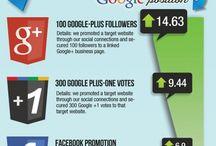 SMM / Social Media Marketing Tips