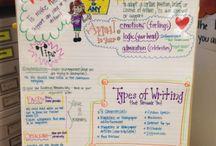 Persuasive Writing / by Kim High
