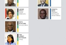 Politics - SA