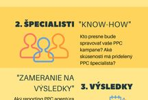 Infografika I PPC Performance Lab