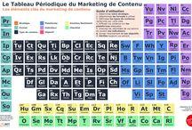 Marketing et brand content