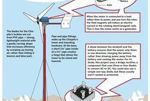 eolic energie , solar energie