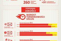 #pocztapolska