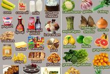 Allergy and Asthma Diet