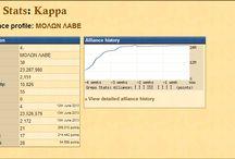 Grepolis Stats: Kappa