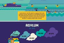 Refugees, immigration - infographic