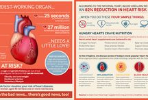 Cardia: Total Health